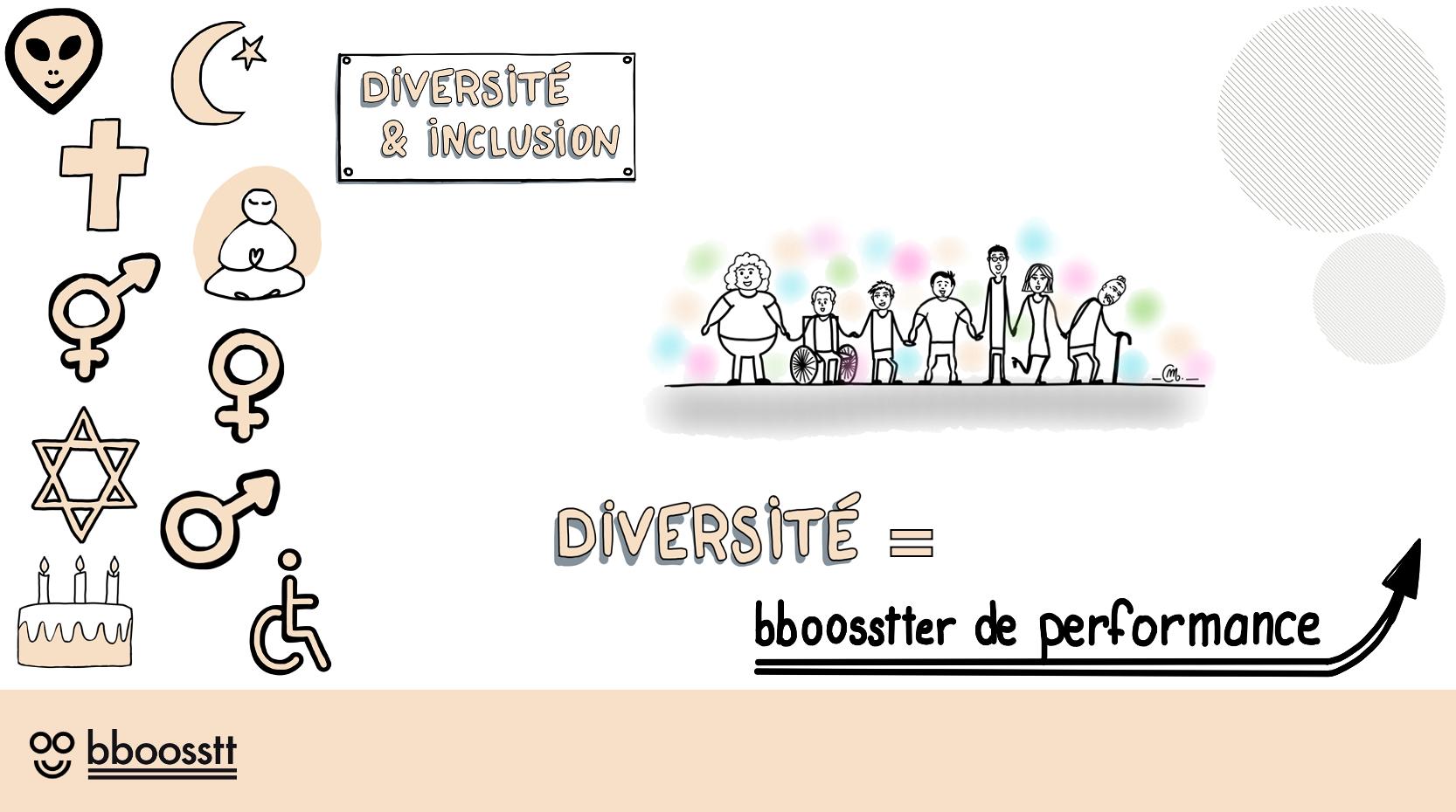 PORSCHE : Comment devenir acteur de la Diversité?